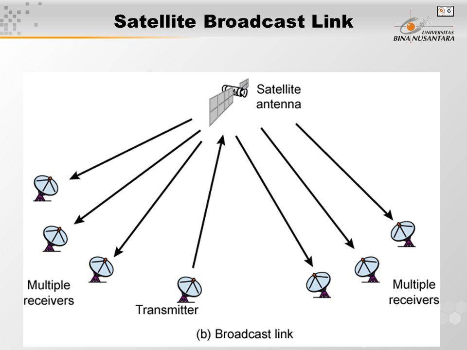 28 Satellite Broadcast Link