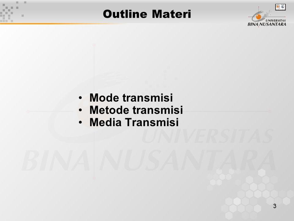 3 Outline Materi Mode transmisi Metode transmisi Media Transmisi