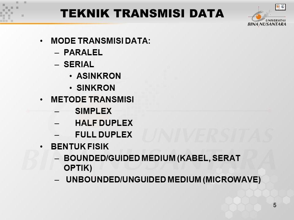 5 TEKNIK TRANSMISI DATA MODE TRANSMISI DATA: –PARALEL –SERIAL ASINKRON SINKRON METODE TRANSMISI – SIMPLEX – HALF DUPLEX – FULL DUPLEX BENTUK FISIK –BOUNDED/GUIDED MEDIUM (KABEL, SERAT OPTIK) – UNBOUNDED/UNGUIDED MEDIUM (MICROWAVE)