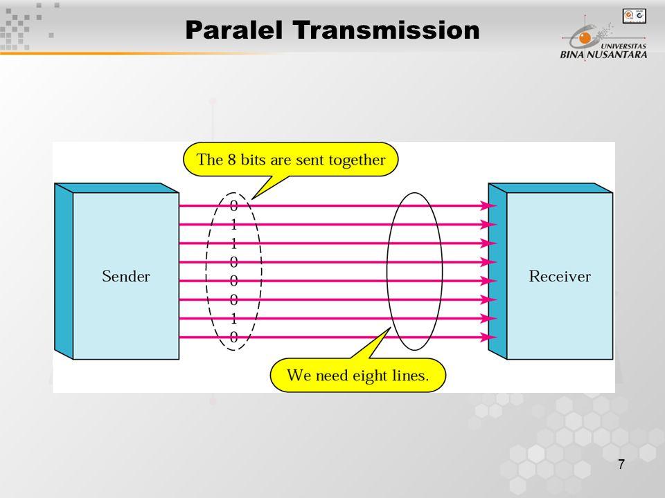 7 Paralel Transmission