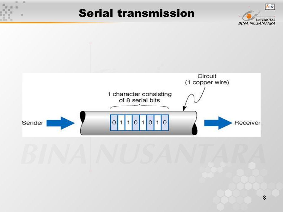 8 Serial transmission