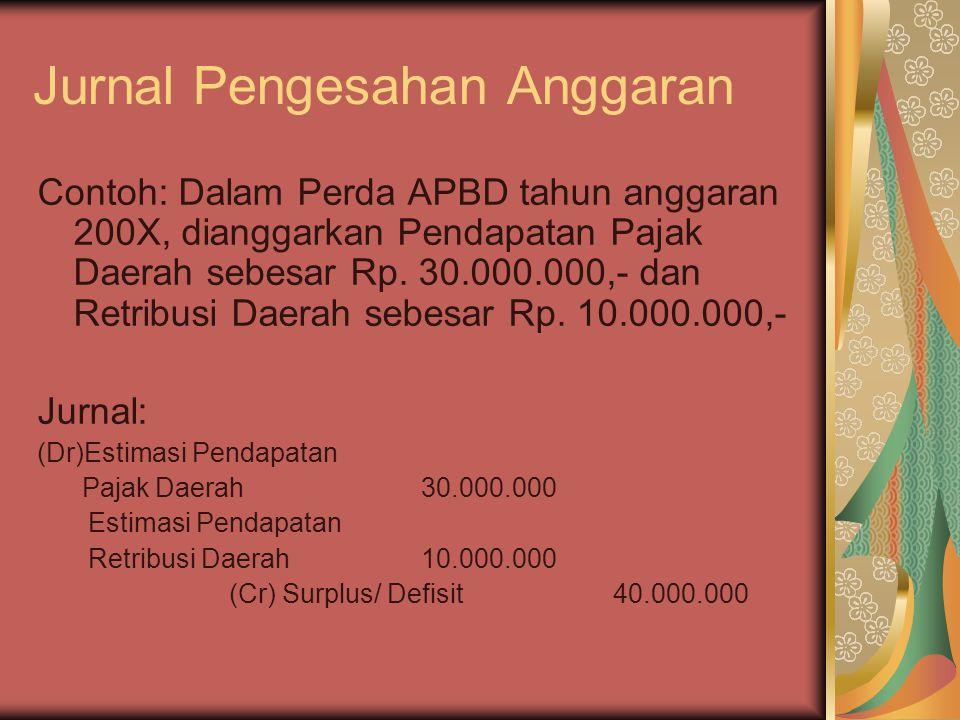 Jurnal Pengesahan Anggaran Contoh: Dalam Perda APBD tahun anggaran 200X, dianggarkan Pendapatan Pajak Daerah sebesar Rp. 30.000.000,- dan Retribusi Da