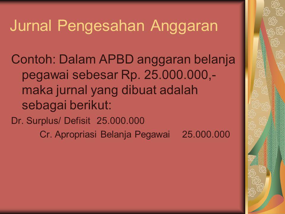 Jurnal Pengesahan Anggaran Contoh: Dalam APBD anggaran belanja pegawai sebesar Rp. 25.000.000,- maka jurnal yang dibuat adalah sebagai berikut: Dr. Su