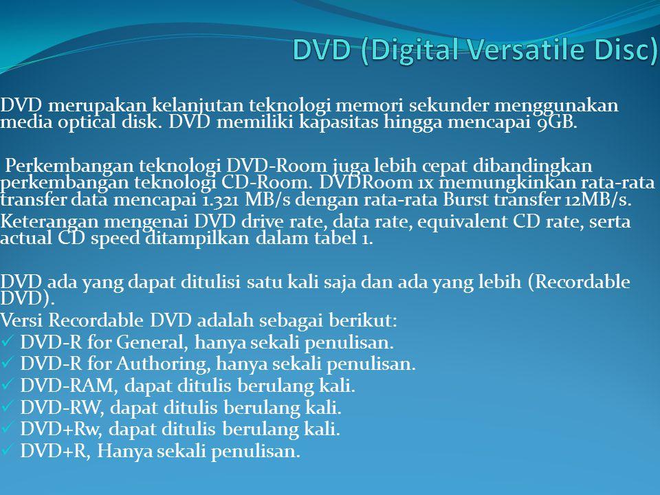 DVD merupakan kelanjutan teknologi memori sekunder menggunakan media optical disk. DVD memiliki kapasitas hingga mencapai 9GB. Perkembangan teknologi