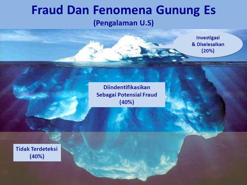 kuntjoro adi purjanto gombong 19/05/2010 Investigasi & Diselesaikan (20%) Investigasi & Diselesaikan (20%) Diindentifikasikan Sebagai Potensial Fraud (40%) Tidak Terdeteksi (40%) Fraud Dan Fenomena Gunung Es (Pengalaman U.S) Fraud Dan Fenomena Gunung Es (Pengalaman U.S)