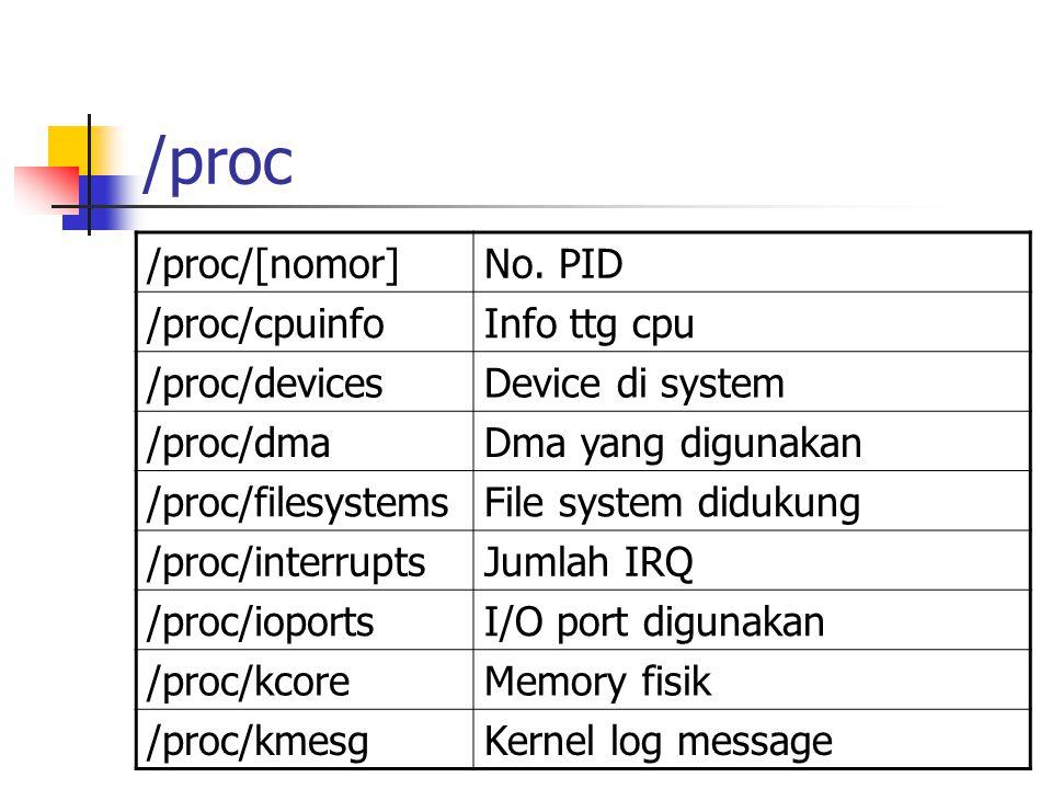 /proc /proc/ksymsModule symbolik link /proc/loadavgLoad system 1.5 & 15 mnt /proc/locksFile di lock /proc/meminfoMemory yang free /proc/modulesModule yang di load /proc/netKondisi jaringan /proc/pciPCI device /proc/statStatistik kernel /proc/uptimeLama up