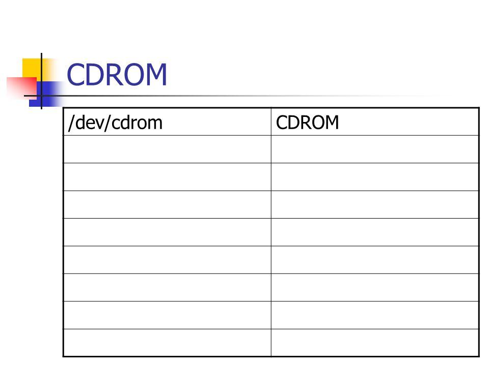 CDROM /dev/cdromCDROM