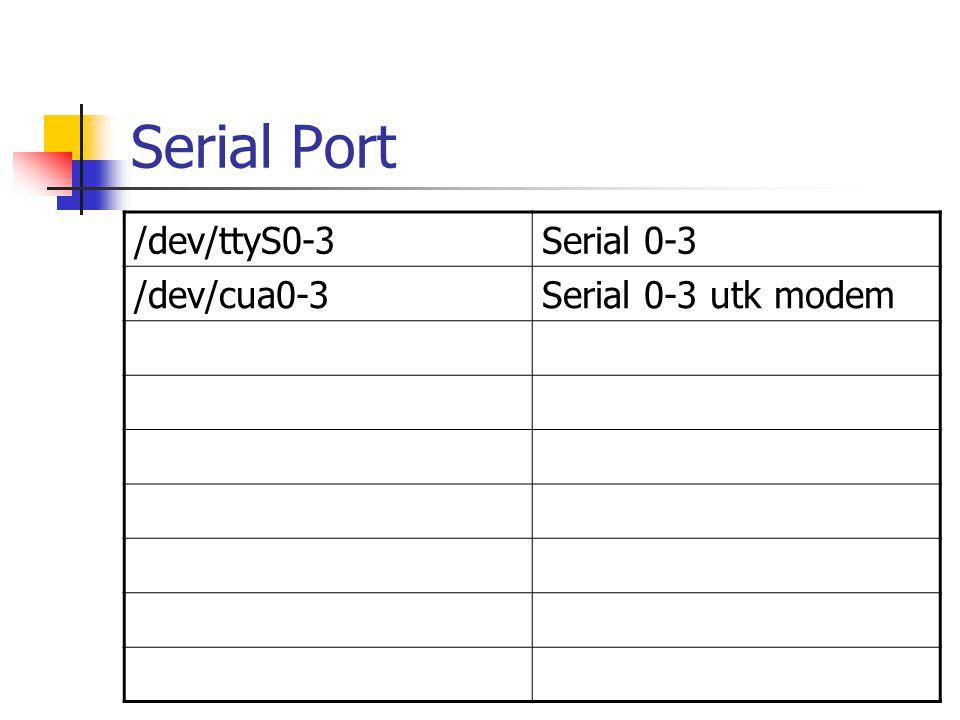 Paralel Port /dev/lp0-2Printer 0-2