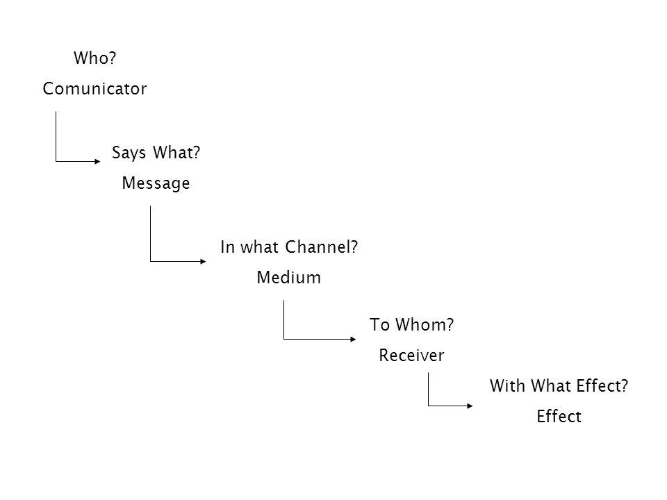 Dari HAROLD LASSWELL Merupakan teori komunikasi awal (1948) Cara terbaik untuk menerangkan proses komunikasi adalah dengan menjawab pertanyaan