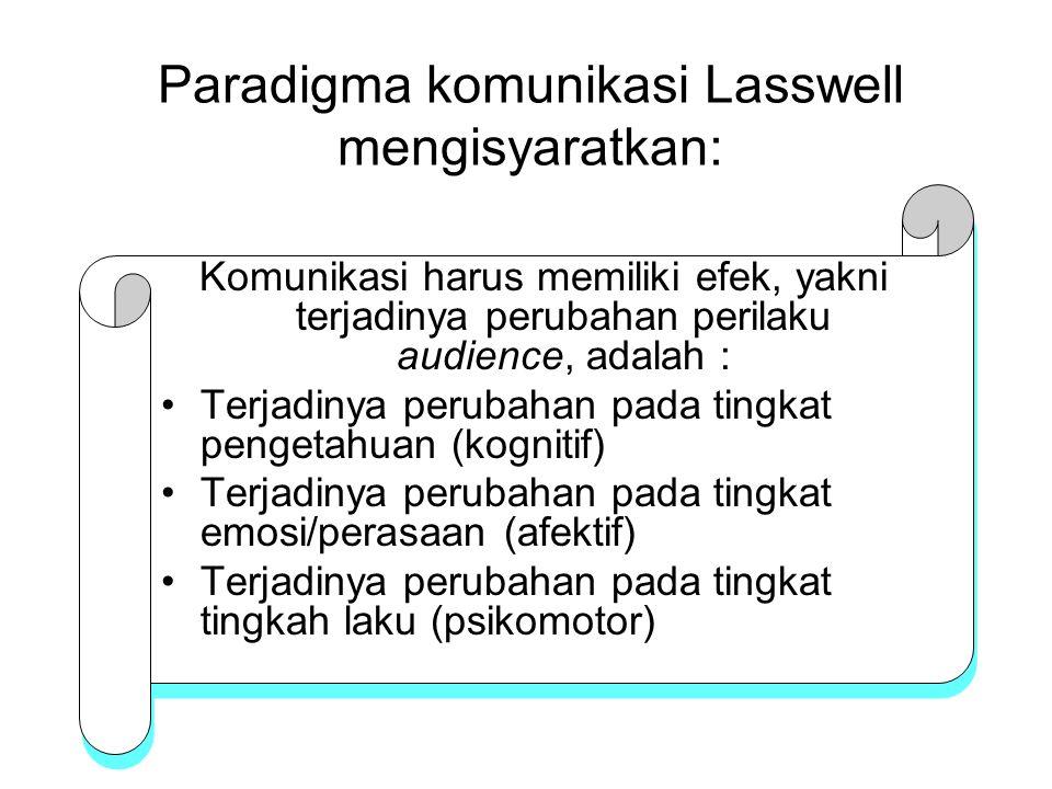 Formula Lasswell setiap program komunikasi 3A dan 3M –Apa yang akan disampaikan ( pesan, informasi atau kebijakan ) –Siapa yang akan menyampaikan pesa