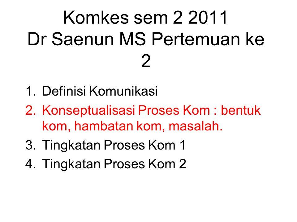 Komkes sem 2 2011 Dr Saenun MS Pertemuan ke 2 1.Definisi Komunikasi 2.Konseptualisasi Proses Kom : bentuk kom, hambatan kom, masalah.
