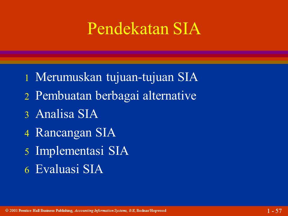  2001 Prentice Hall Business Publishing, Accounting Information Systems, 8/E, Bodnar/Hopwood 1 - 57 Pendekatan SIA 1 Merumuskan tujuan-tujuan SIA 2 P