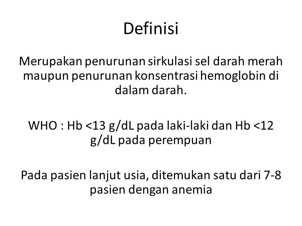 Definisi Merupakan penurunan sirkulasi sel darah merah maupun penurunan konsentrasi hemoglobin di dalam darah. WHO : Hb <13 g/dL pada laki-laki dan Hb