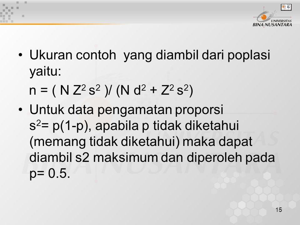 15 Ukuran contoh yang diambil dari poplasi yaitu: n = ( N Z 2 s 2 )/ (N d 2 + Z 2 s 2 ) Untuk data pengamatan proporsi s 2 = p(1-p), apabila p tidak d