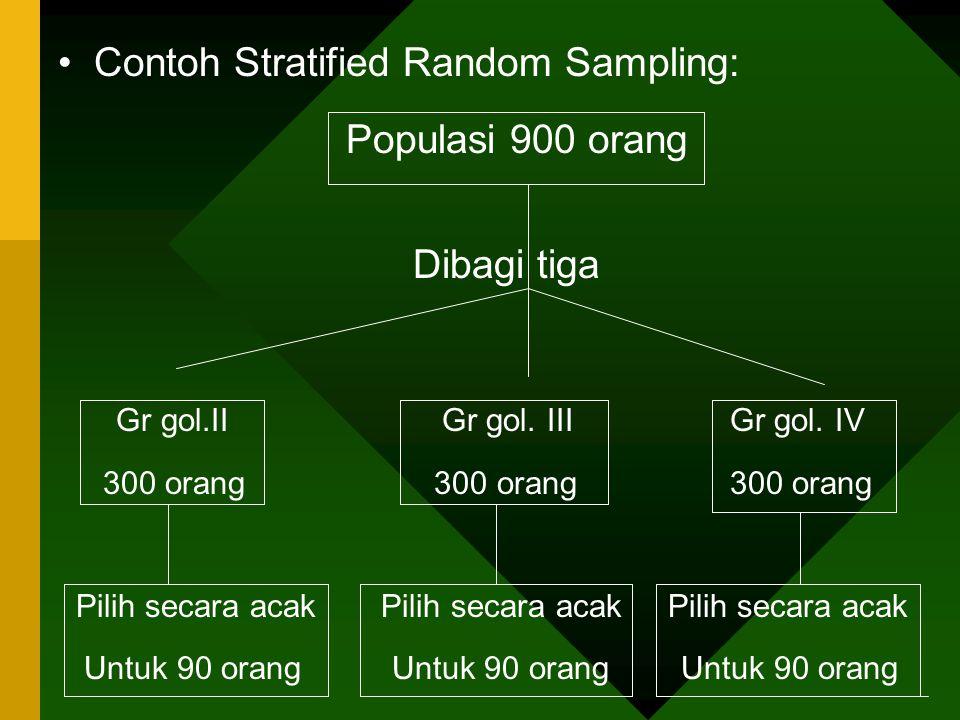 Contoh Stratified Random Sampling: Populasi 900 orang Dibagi tiga Gr gol.II Gr gol. III Gr gol. IV 300 orang 300 orang 300 orang Pilih secara acak Pil