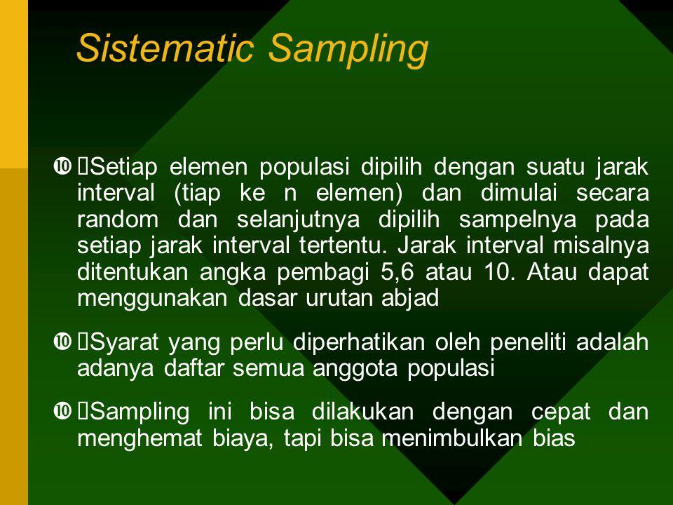 Sistematic Sampling  Setiap elemen populasi dipilih dengan suatu jarak interval (tiap ke n elemen) dan dimulai secara random dan selanjutnya dipilih