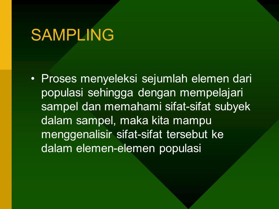 SAMPLING Proses menyeleksi sejumlah elemen dari populasi sehingga dengan mempelajari sampel dan memahami sifat-sifat subyek dalam sampel, maka kita ma
