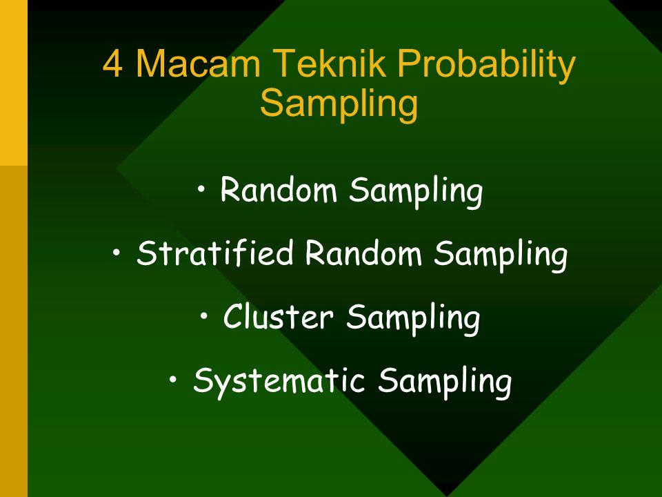 Random Sampling Setiap elemen dalam populasi mempunyai kesempatan sama untuk diseleksi sebagai subyek dalam sampel.