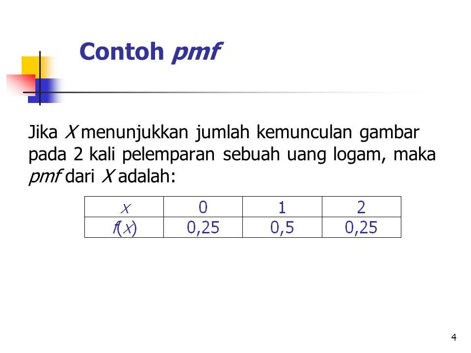 4 Contoh pmf Jika X menunjukkan jumlah kemunculan gambar pada 2 kali pelemparan sebuah uang logam, maka pmf dari X adalah: