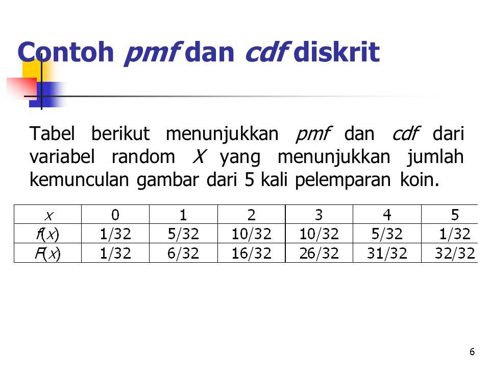 6 Contoh pmf dan cdf diskrit Tabel berikut menunjukkan pmf dan cdf dari variabel random X yang menunjukkan jumlah kemunculan gambar dari 5 kali pelemp
