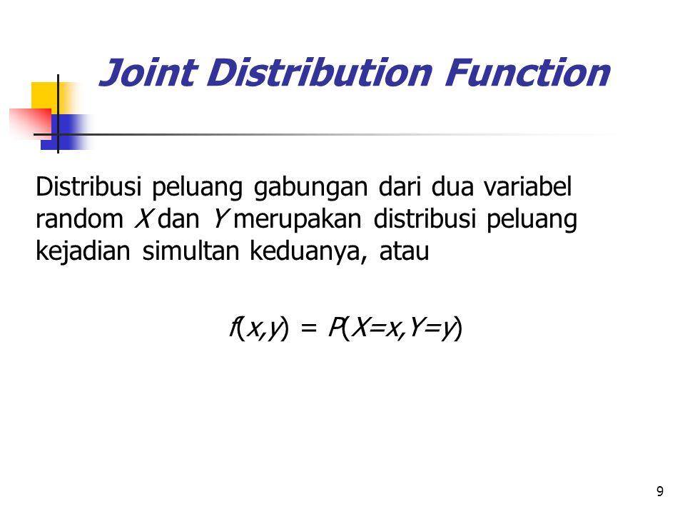 10 Definisi Joint Distribution Function Diskrit Fungsi f(x,y) adalah sebuah joint probability distribution dari variabel random diskrit X dan Y jika: 1.