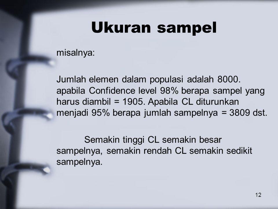 Ukuran sampel misalnya: Jumlah elemen dalam populasi adalah 8000.