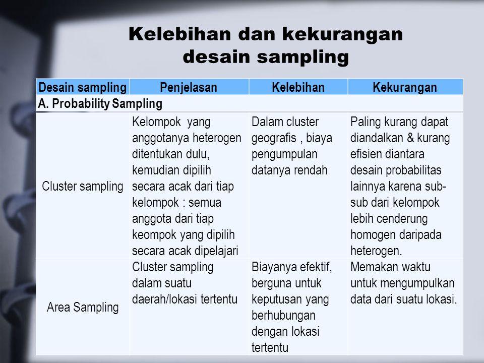 Kelebihan dan kekurangan desain sampling Desain samplingPenjelasanKelebihanKekurangan A.
