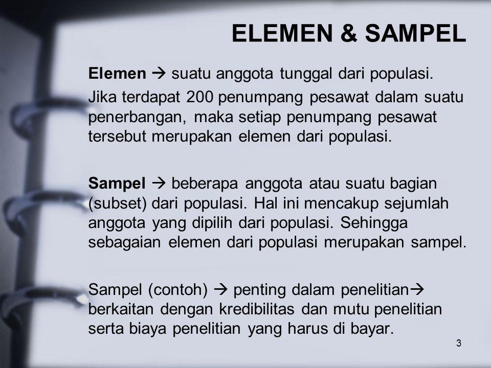 3 Elemen  suatu anggota tunggal dari populasi.