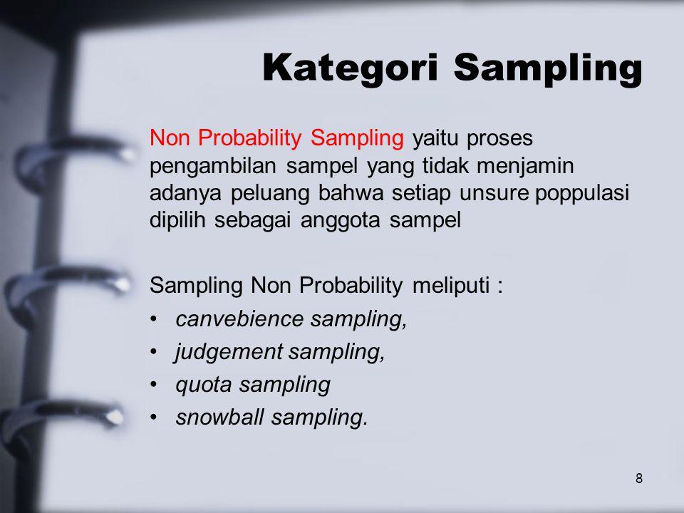 Kategori Sampling Non Probability Sampling yaitu proses pengambilan sampel yang tidak menjamin adanya peluang bahwa setiap unsure poppulasi dipilih sebagai anggota sampel Sampling Non Probability meliputi : canvebience sampling, judgement sampling, quota sampling snowball sampling.