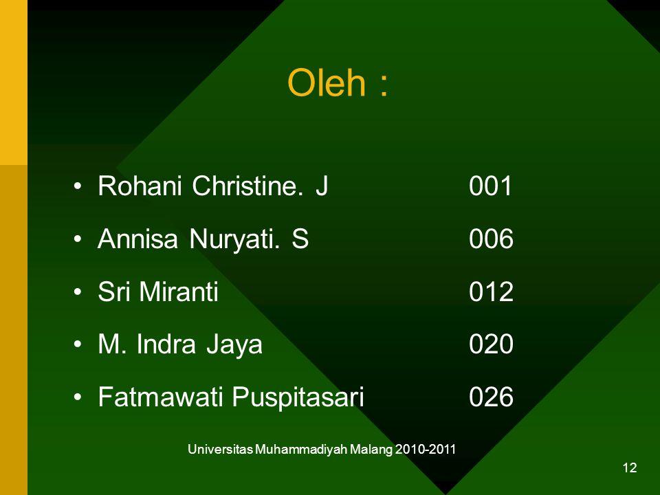 Oleh : Rohani Christine. J001 Annisa Nuryati. S006 Sri Miranti 012 M.
