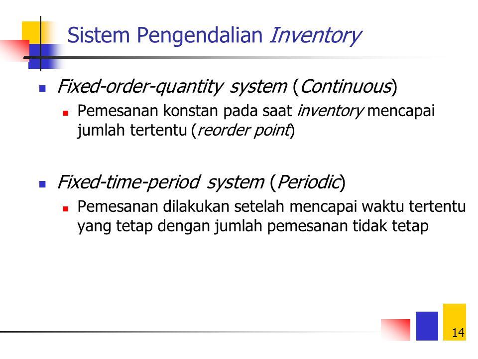 13 Bentuk Demand Independent demand: EOQ/EMQ Produk jadi Produk yang dibuat atas permintaan konsumen Memerlukan peramalan Dependent demand: MRP Part y