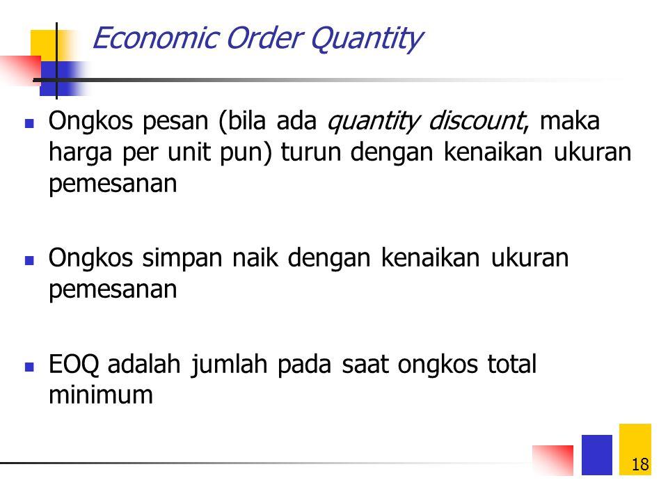 17 Siklus Pemesanan Inventory 0 Lead time Order Placed Order Received Time Lead time Order Placed Order Received Inventory Level Reorder point Order q