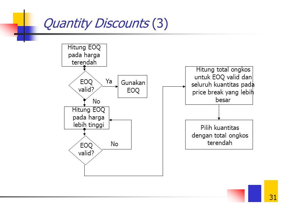 30 Quantity Discounts (2) Langkah-langkah 1. Mulai dengan harga terendah, hitung EOQ pada setiap tingkat harga sampai EOQ yang valid diperoleh 2. Hitu