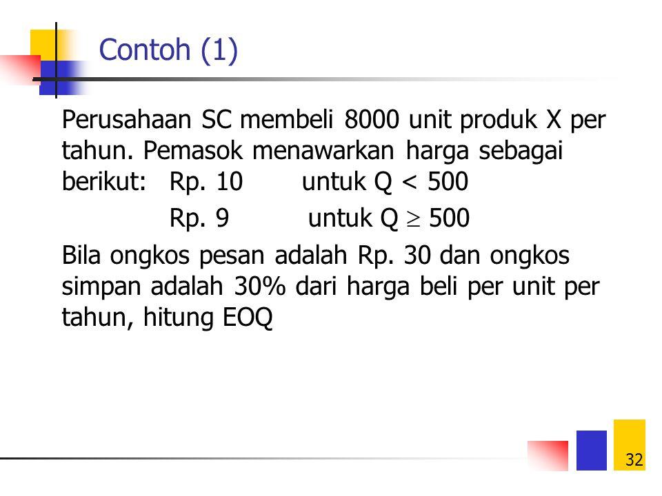 31 Quantity Discounts (3) Hitung EOQ pada harga terendah EOQ valid? Gunakan EOQ Hitung EOQ pada harga lebih tinggi EOQ valid? Ya No Hitung total ongko