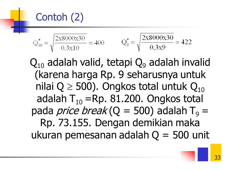 32 Contoh (1) Perusahaan SC membeli 8000 unit produk X per tahun. Pemasok menawarkan harga sebagai berikut:Rp. 10untuk Q < 500 Rp. 9 untuk Q  500 Bil