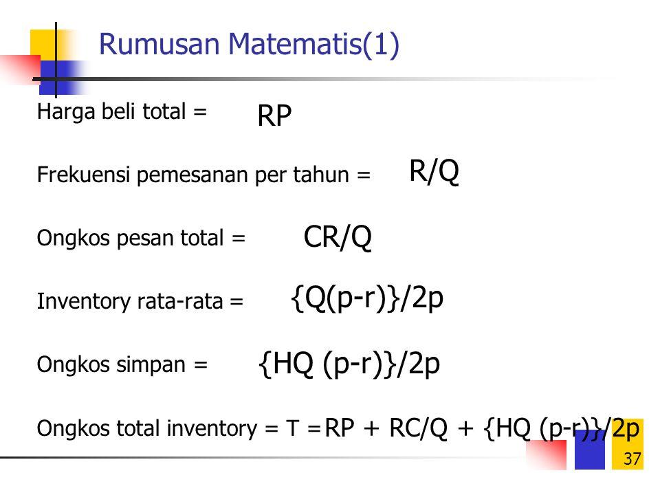 36 Siklus Produksi 0 Inventory Level p p-r Q1Q1 Q Waktu ROP L tptp t r p= tingkat produksi; r=tingkat permintaan (r<p); t p = perioda produksi; t=peri
