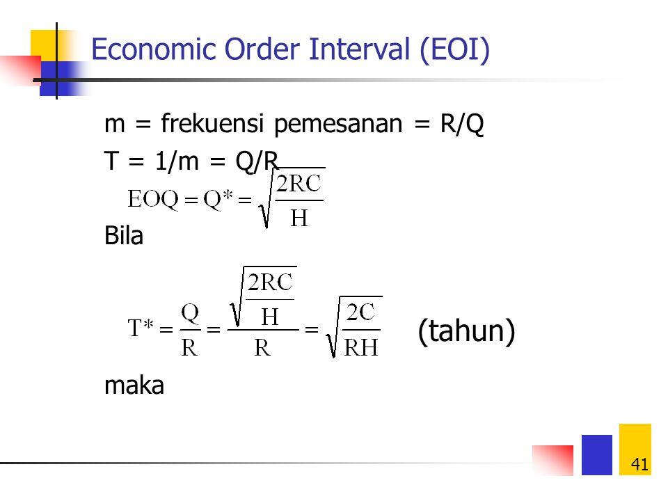40 Contoh (2) r= R/N= 20.000/250= 80 unit per hari p= 100 unit per hari C= 20; H= 10 EMQ = 632 T = Rp. 1.001.264