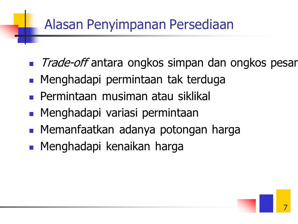 7 Alasan Penyimpanan Persediaan Trade-off antara ongkos simpan dan ongkos pesan Menghadapi permintaan tak terduga Permintaan musiman atau siklikal Menghadapi variasi permintaan Memanfaatkan adanya potongan harga Menghadapi kenaikan harga