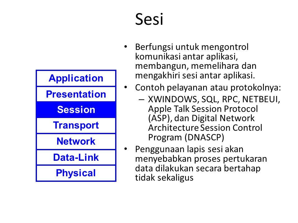 Sesi Berfungsi untuk mengontrol komunikasi antar aplikasi, membangun, memelihara dan mengakhiri sesi antar aplikasi. Contoh pelayanan atau protokolnya