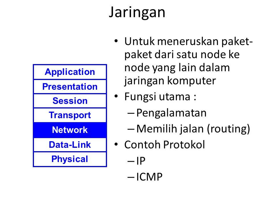 Jaringan Untuk meneruskan paket- paket dari satu node ke node yang lain dalam jaringan komputer Fungsi utama : – Pengalamatan – Memilih jalan (routing