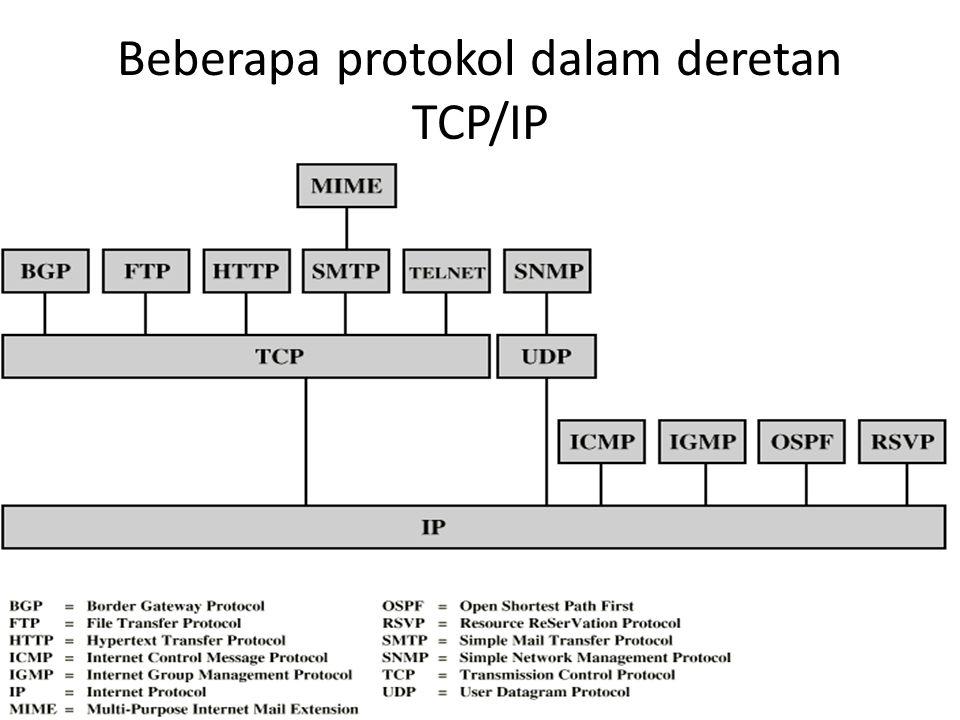Beberapa protokol dalam deretan TCP/IP