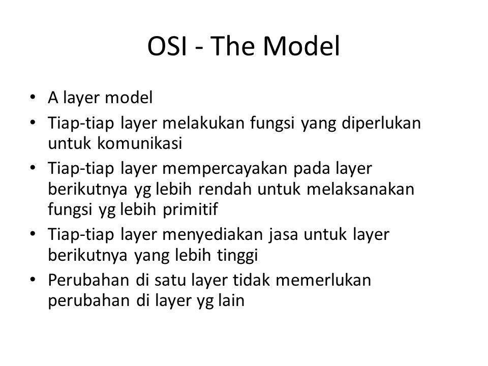 OSI - The Model A layer model Tiap-tiap layer melakukan fungsi yang diperlukan untuk komunikasi Tiap-tiap layer mempercayakan pada layer berikutnya yg