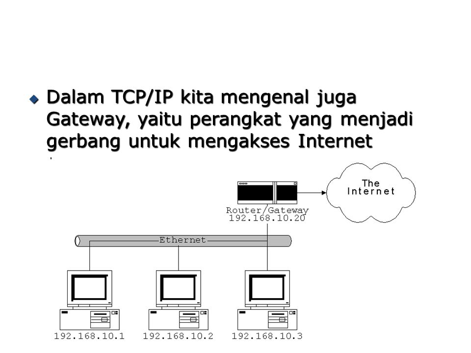  Dalam TCP/IP kita mengenal juga Gateway, yaitu perangkat yang menjadi gerbang untuk mengakses Internet