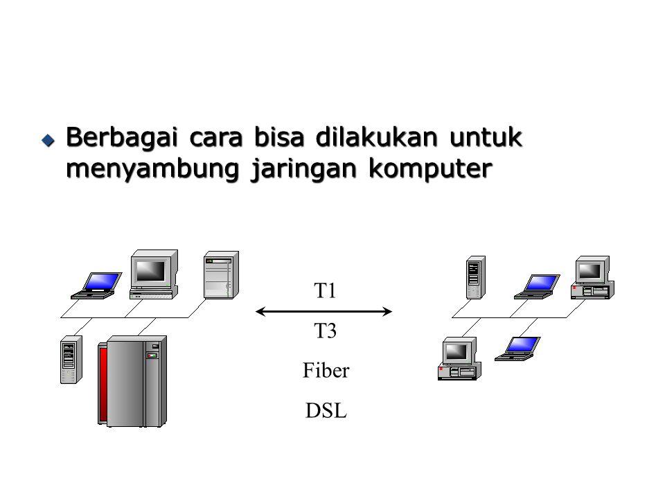  Berbagai cara bisa dilakukan untuk menyambung jaringan komputer T1 T3 Fiber DSL