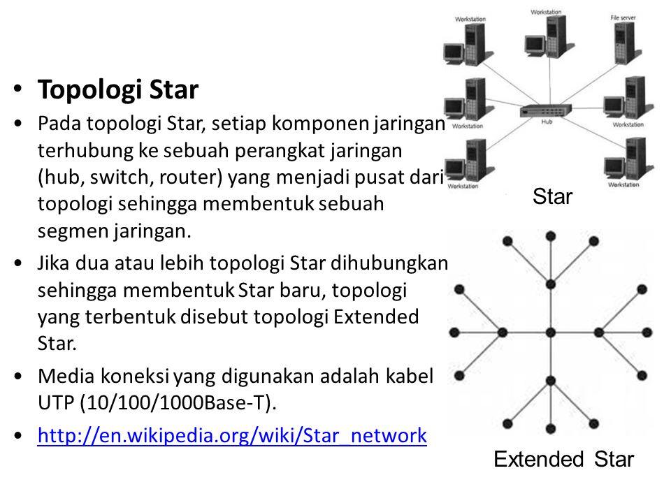 Pada topologi Ring, setiap komponen jaringan terhubung ke sebuah jalur komunikasi utama (backbone) yang berbentuk loop tertutup sehingga membentuk seb