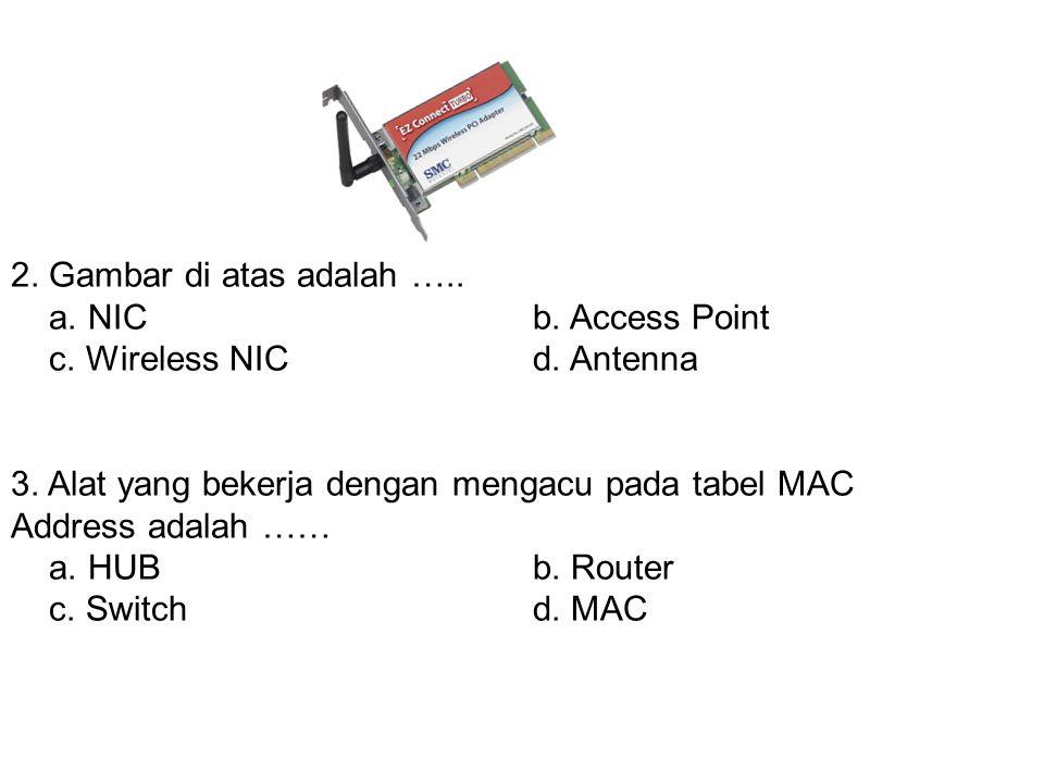 1.Network Administrator termasuk komponen … a. hardwareb. brainware c. softwared. firmware 2. Gambar di atas adalah ….. a. NICb. Access Point c. Wirel