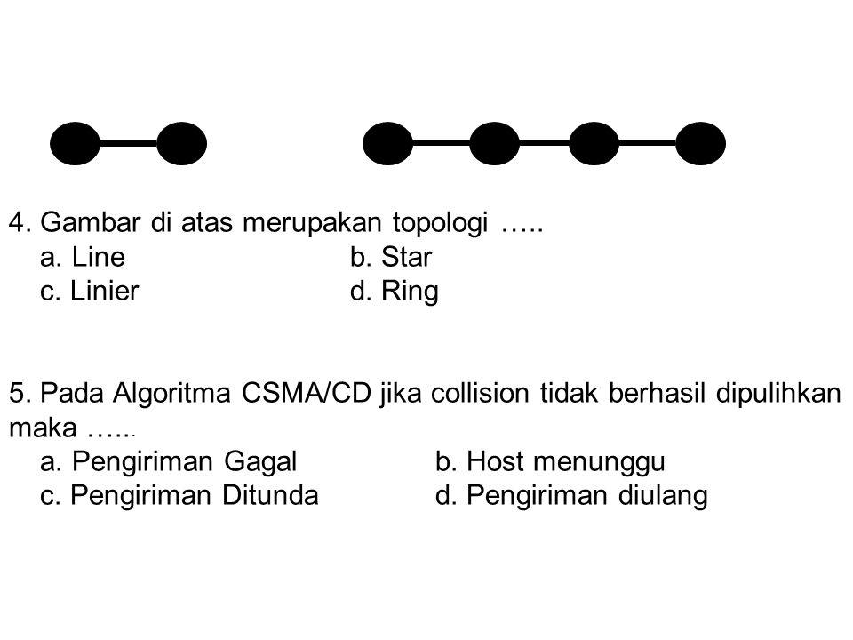 3. Alat yang bekerja dengan mengacu pada tabel MAC Address adalah …… a. HUBb. Router c. Switchd. MAC 4. Gambar di atas merupakan topologi ….. a. Lineb