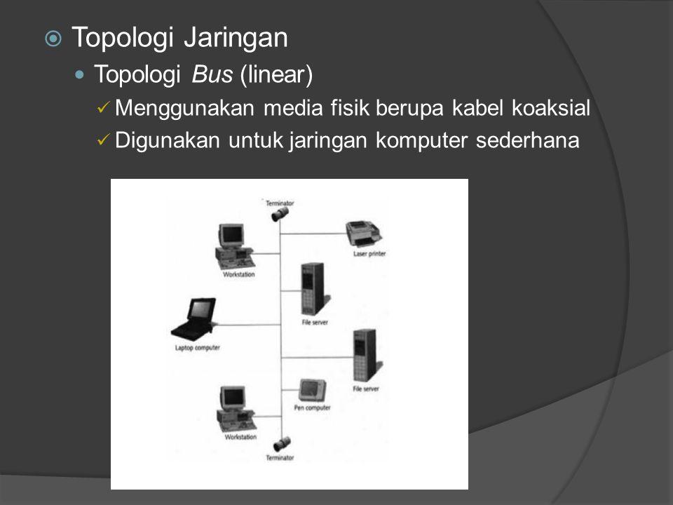  Topologi Jaringan Topologi Bus (linear) Menggunakan media fisik berupa kabel koaksial Digunakan untuk jaringan komputer sederhana