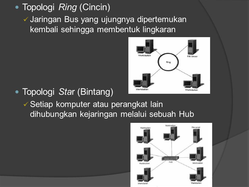 Topologi Ring (Cincin) Jaringan Bus yang ujungnya dipertemukan kembali sehingga membentuk lingkaran Topologi Star (Bintang) Setiap komputer atau perangkat lain dihubungkan kejaringan melalui sebuah Hub