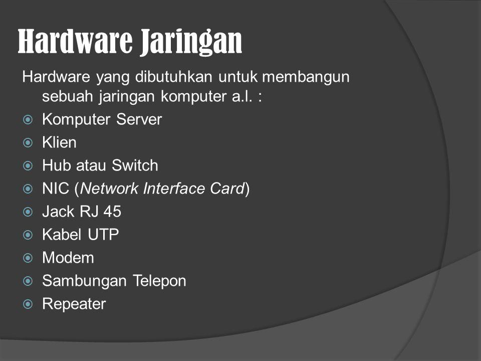 Hardware yang dibutuhkan untuk membangun sebuah jaringan komputer a.l. :  Komputer Server  Klien  Hub atau Switch  NIC (Network Interface Card) 